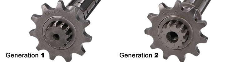 Type Gear Minarelli AM6 motor