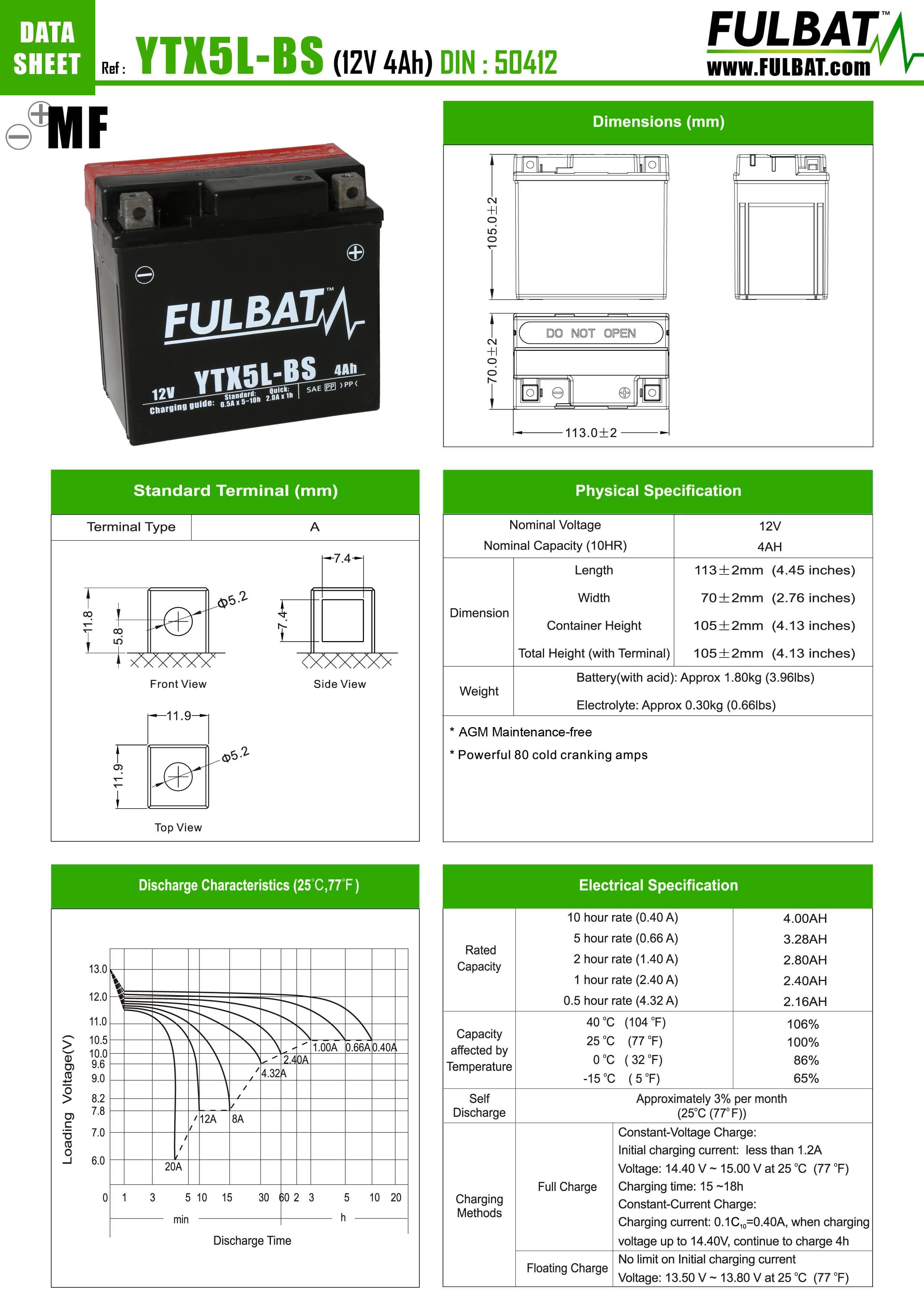 Battery Fulbat Ftx5l Bs Mf Maintenance Free 2012 Honda Ruckus Nps50 Wiring Diagram Back
