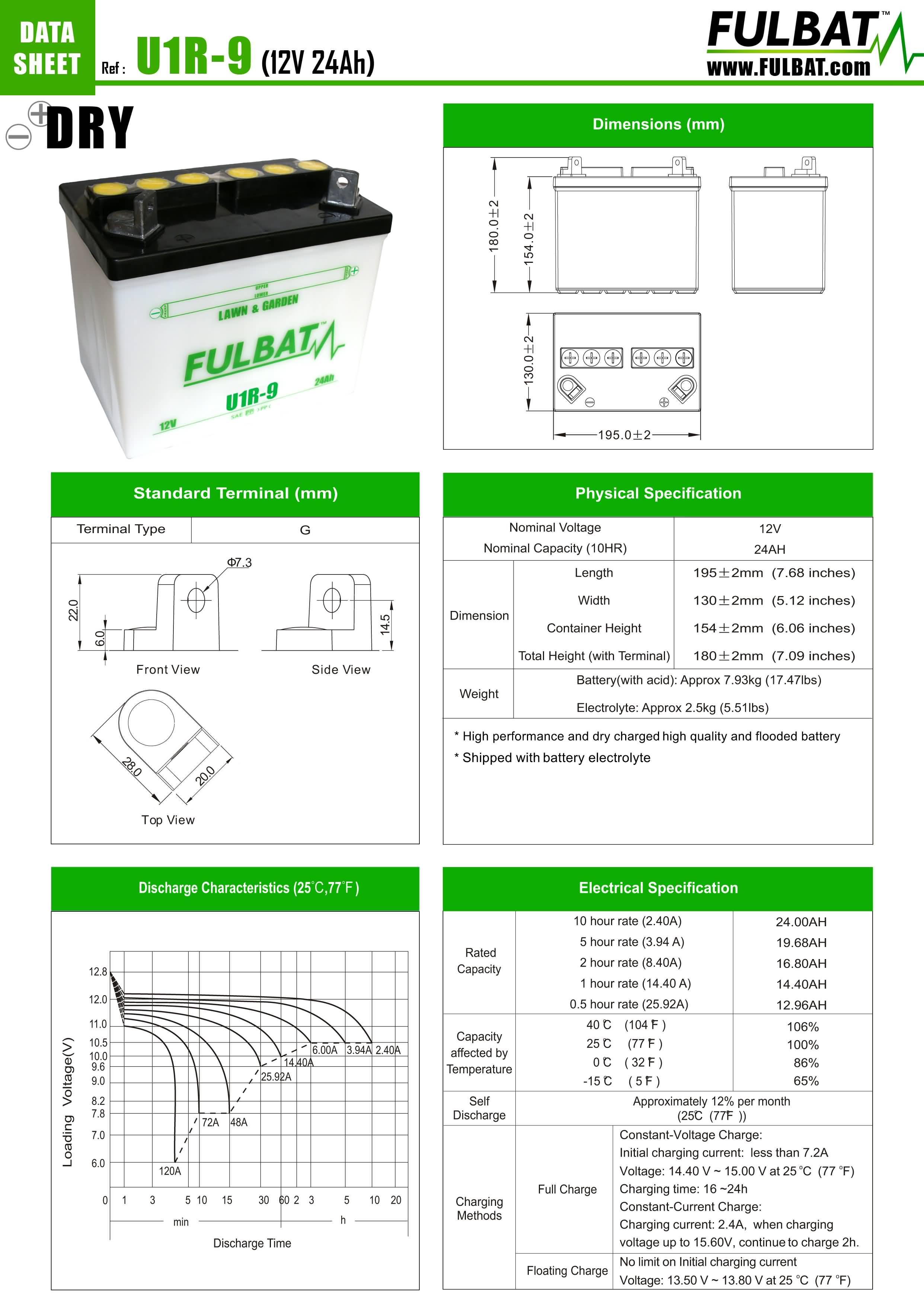 Battery Fulbat U1r 9 Dry Incl Acid Pack 2012 Honda Ruckus Nps50 Wiring Diagram